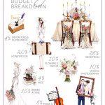 Modern Wedding Blog March17